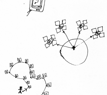 Drawing with GPS (Workshop)